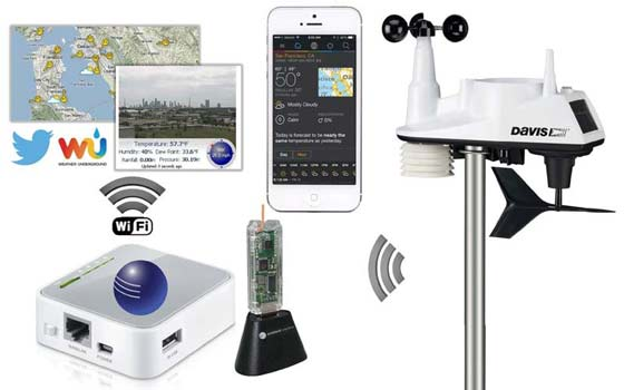Top 6 Best Wireless Wifi Weather Stations In 2019 Reviews